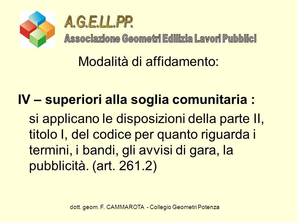 A.G.E.LL.PP. Modalità di affidamento:
