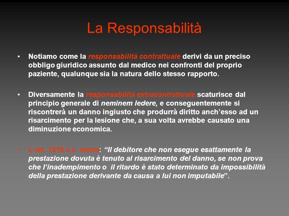 La Responsabilità