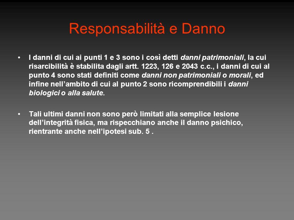 Responsabilità e Danno