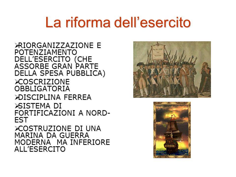 La riforma dell'esercito