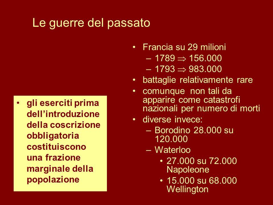 Le guerre del passato Francia su 29 milioni 1789  156.000