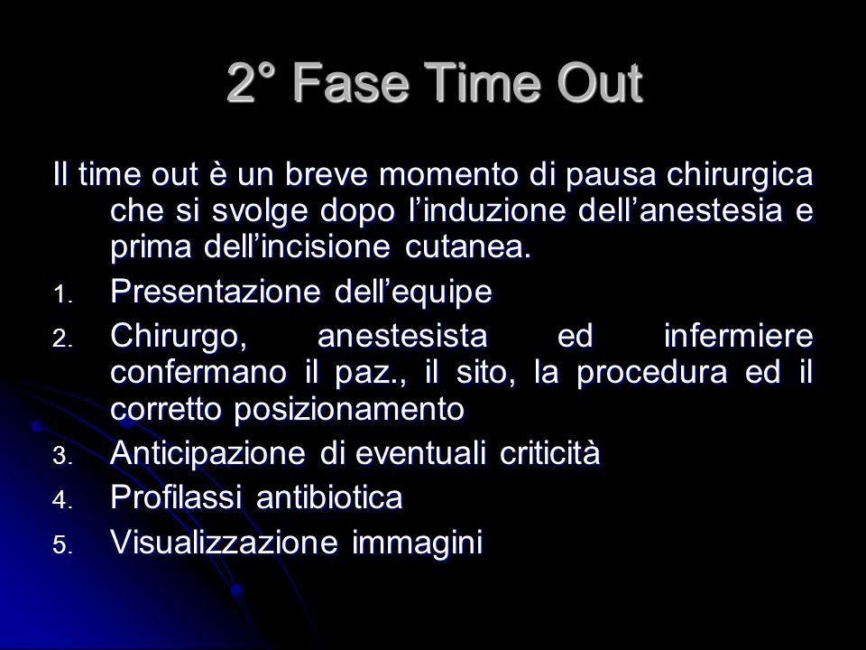 2° Fase Time Out Il time out è un breve momento di pausa chirurgica che si svolge dopo l'induzione dell'anestesia e prima dell'incisione cutanea.
