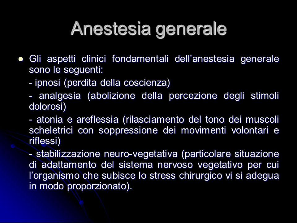 Anestesia generale Gli aspetti clinici fondamentali dell'anestesia generale sono le seguenti: - ipnosi (perdita della coscienza)