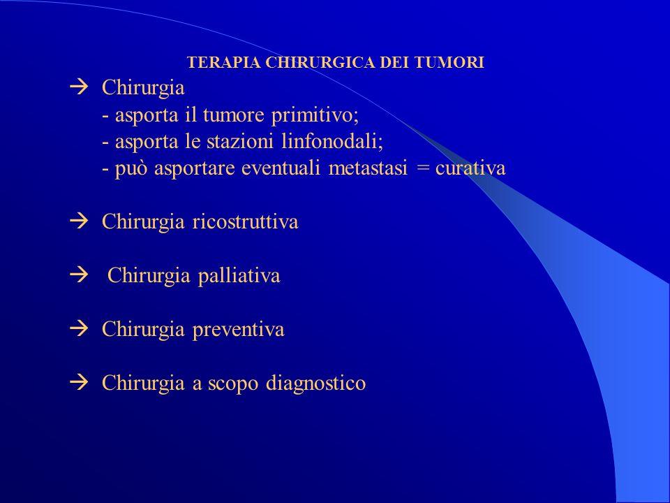 TERAPIA CHIRURGICA DEI TUMORI