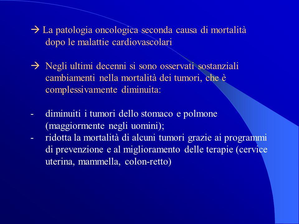  La patologia oncologica seconda causa di mortalità dopo le malattie cardiovascolari