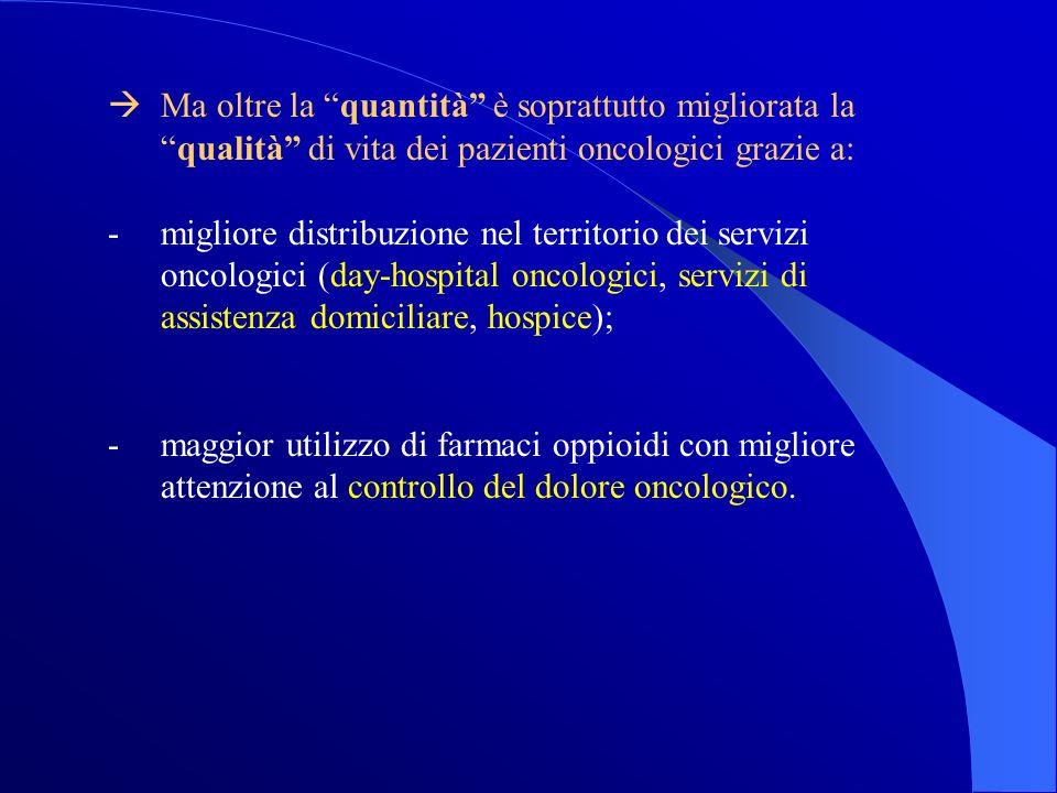 Ma oltre la quantità è soprattutto migliorata la qualità di vita dei pazienti oncologici grazie a: