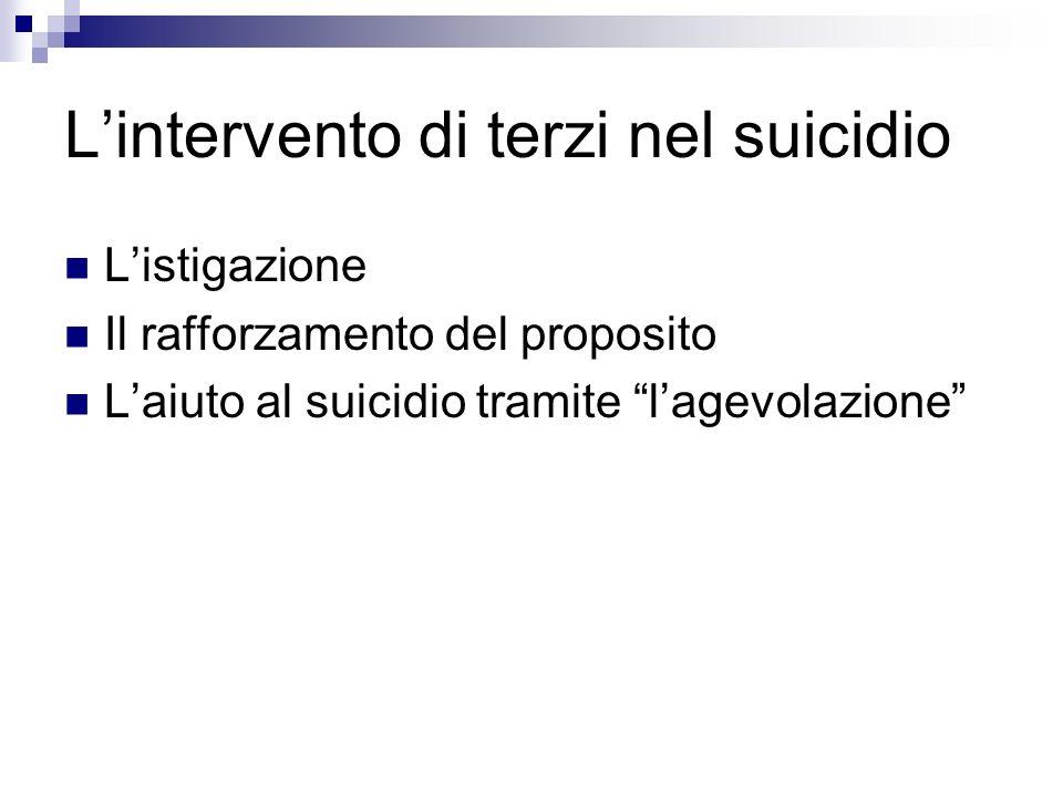 L'intervento di terzi nel suicidio