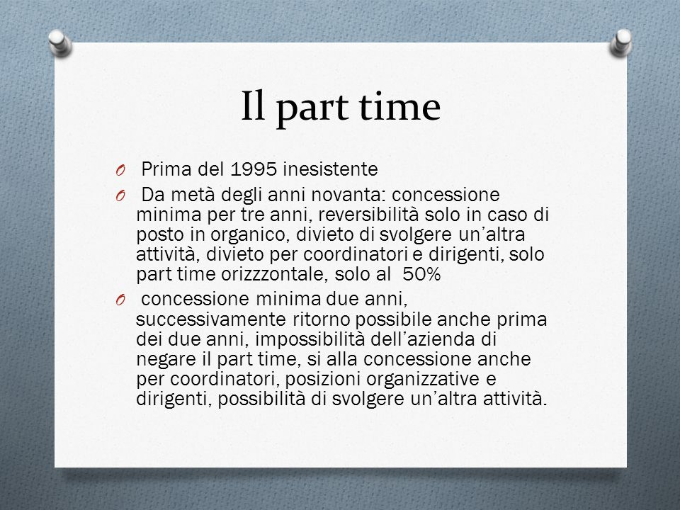 Il part time Prima del 1995 inesistente