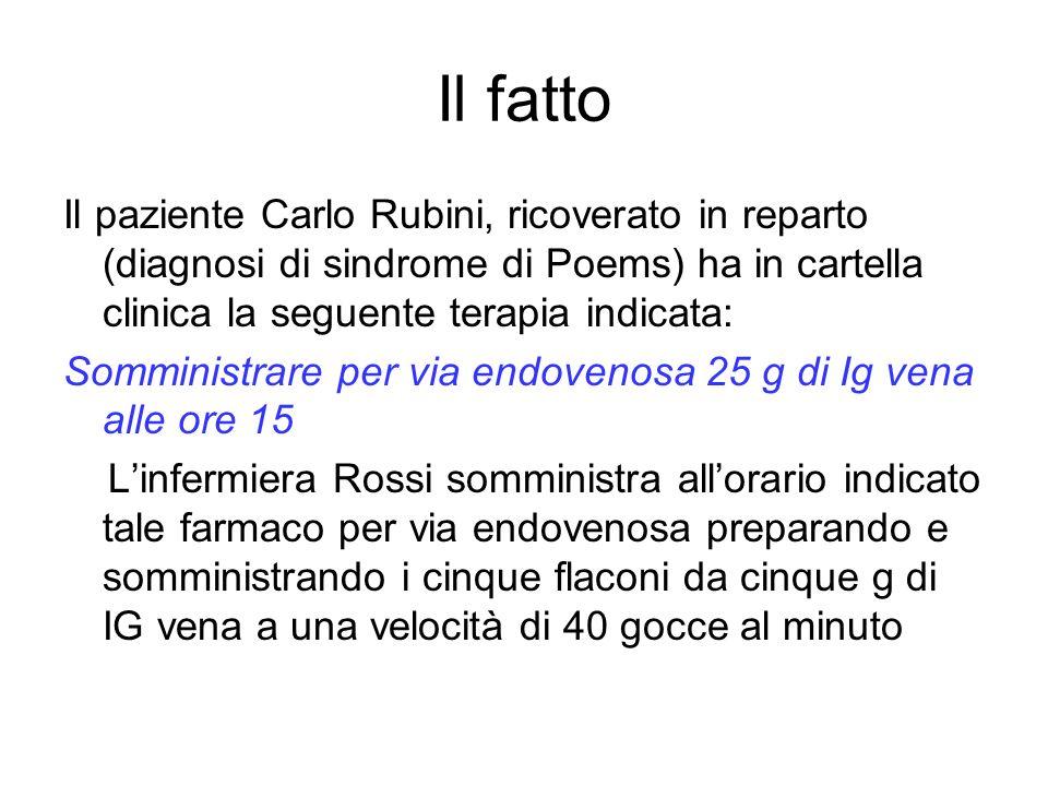 Il fatto Il paziente Carlo Rubini, ricoverato in reparto (diagnosi di sindrome di Poems) ha in cartella clinica la seguente terapia indicata: