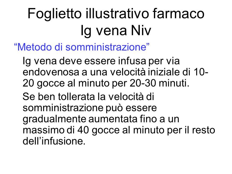 Foglietto illustrativo farmaco Ig vena Niv