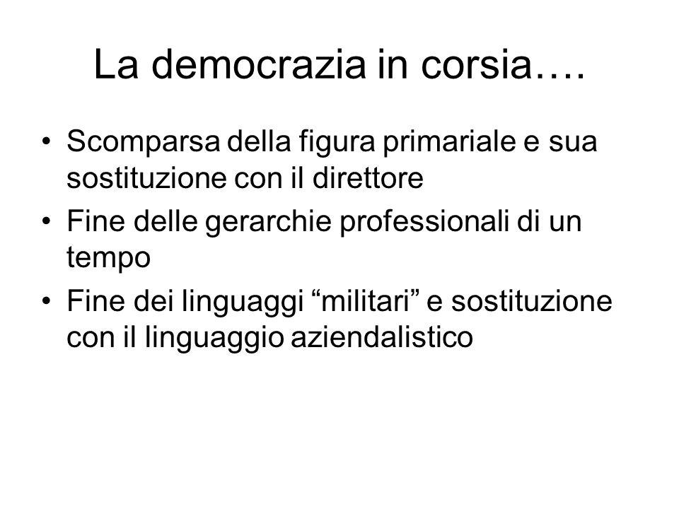 La democrazia in corsia….