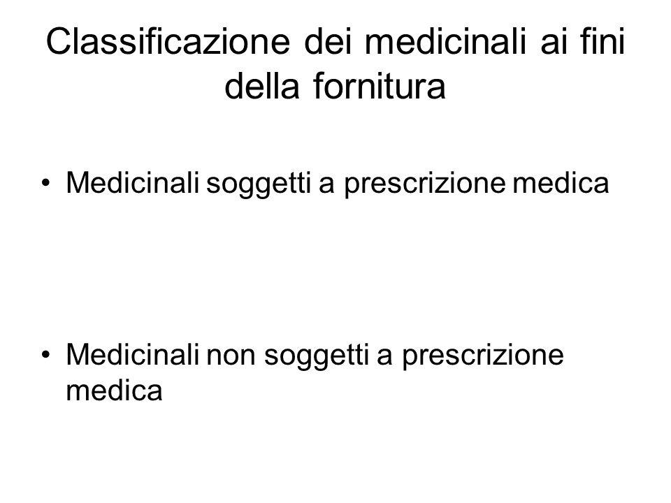 Classificazione dei medicinali ai fini della fornitura