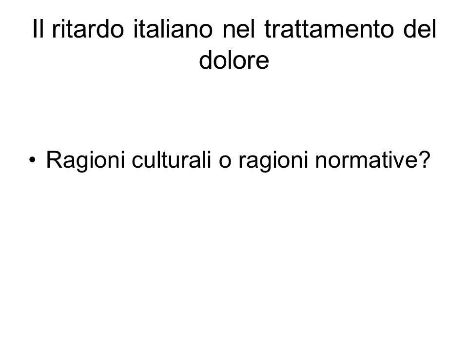 Il ritardo italiano nel trattamento del dolore