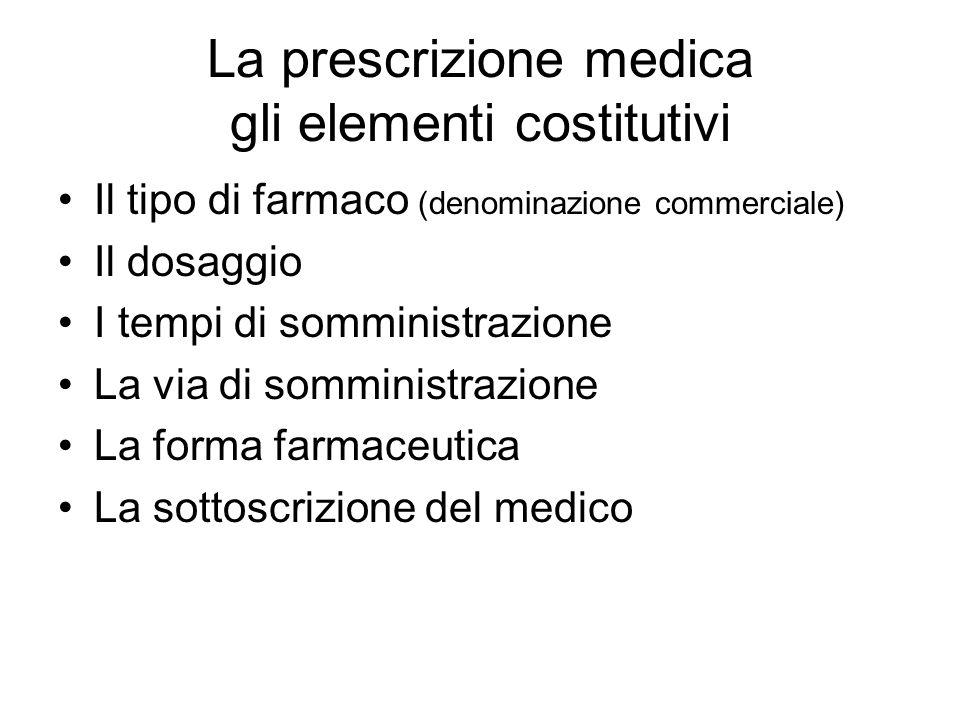 La prescrizione medica gli elementi costitutivi