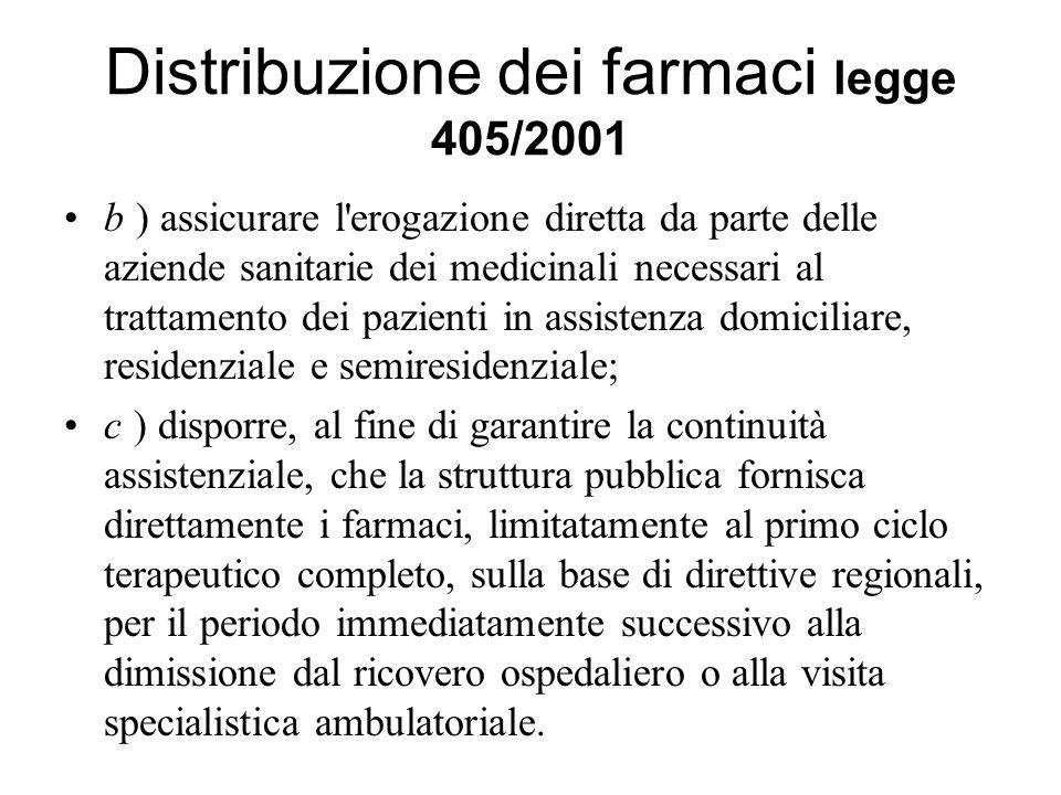 Distribuzione dei farmaci legge 405/2001