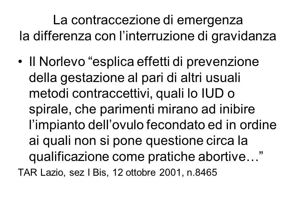 La contraccezione di emergenza la differenza con l'interruzione di gravidanza