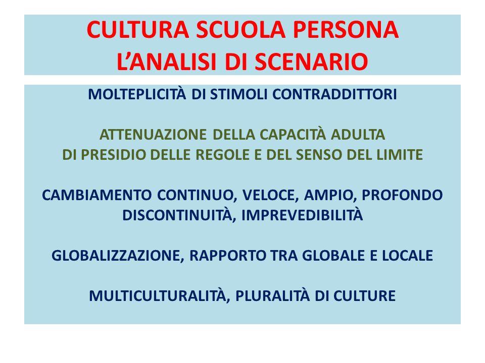 CULTURA SCUOLA PERSONA L'ANALISI DI SCENARIO