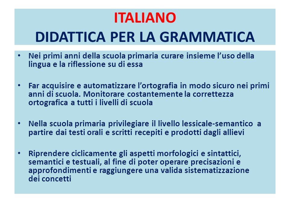 ITALIANO DIDATTICA PER LA GRAMMATICA