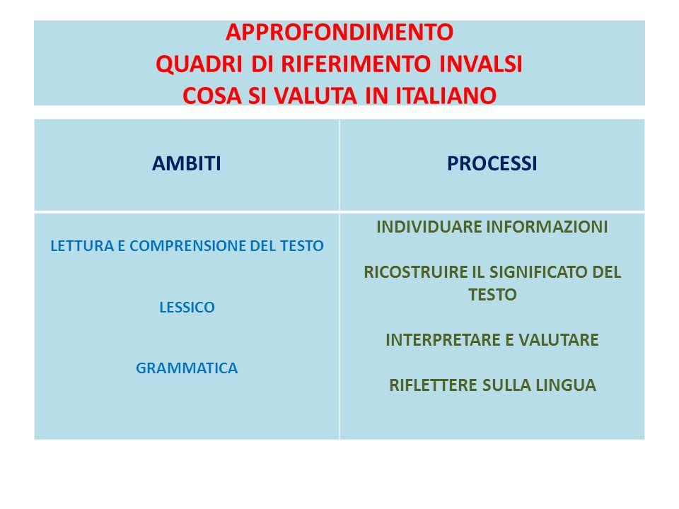 APPROFONDIMENTO QUADRI DI RIFERIMENTO INVALSI COSA SI VALUTA IN ITALIANO