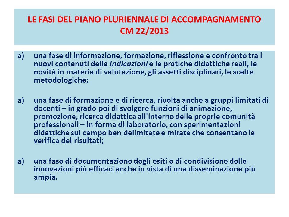 LE FASI DEL PIANO PLURIENNALE DI ACCOMPAGNAMENTO CM 22/2013