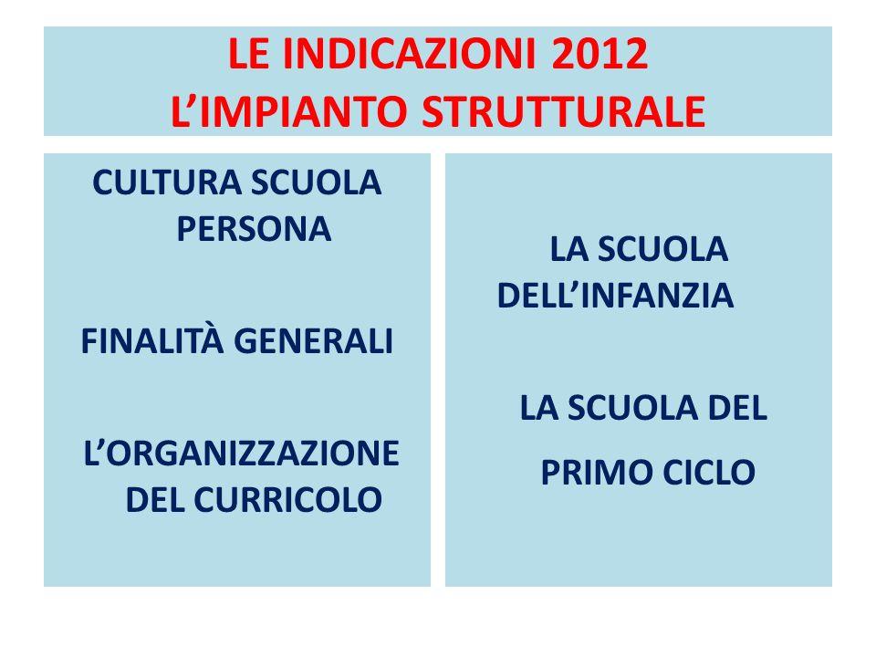 LE INDICAZIONI 2012 L'IMPIANTO STRUTTURALE