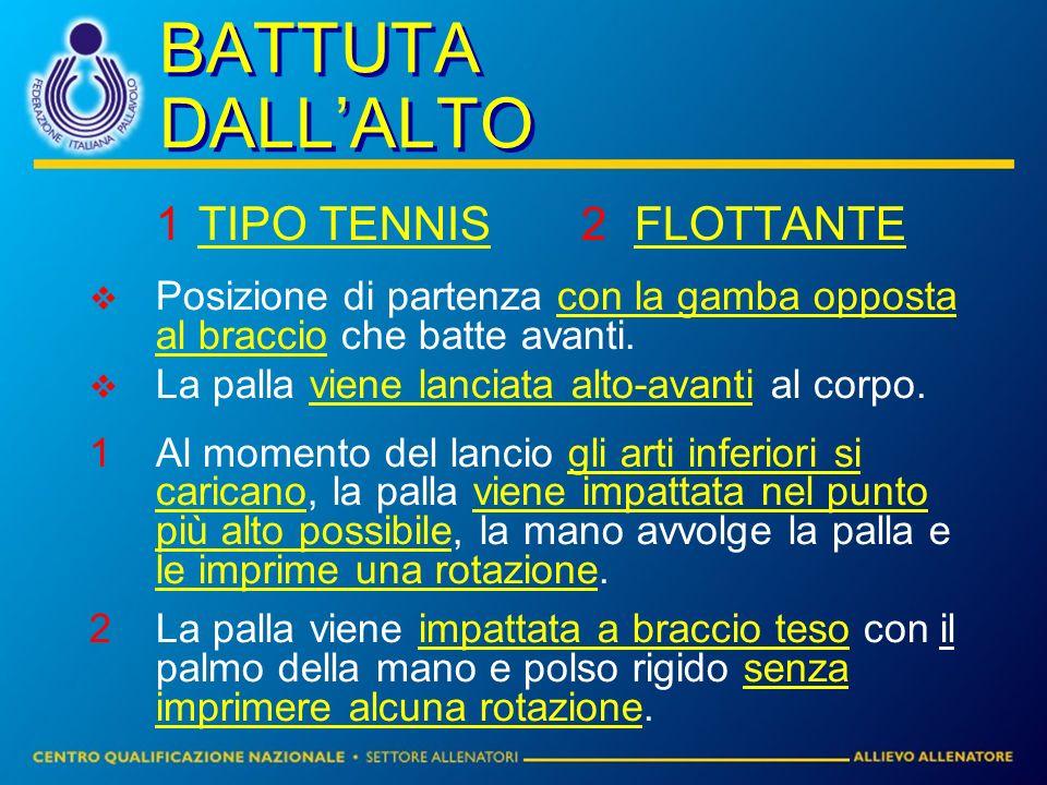 BATTUTA DALL'ALTO 1 TIPO TENNIS 2 FLOTTANTE