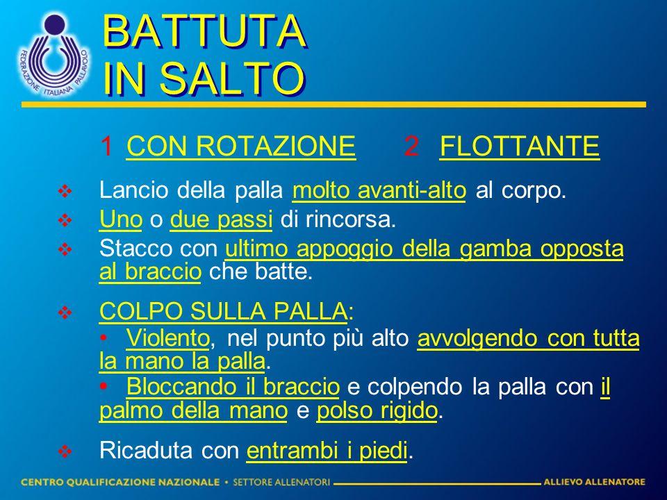 BATTUTA IN SALTO 1 CON ROTAZIONE 2 FLOTTANTE
