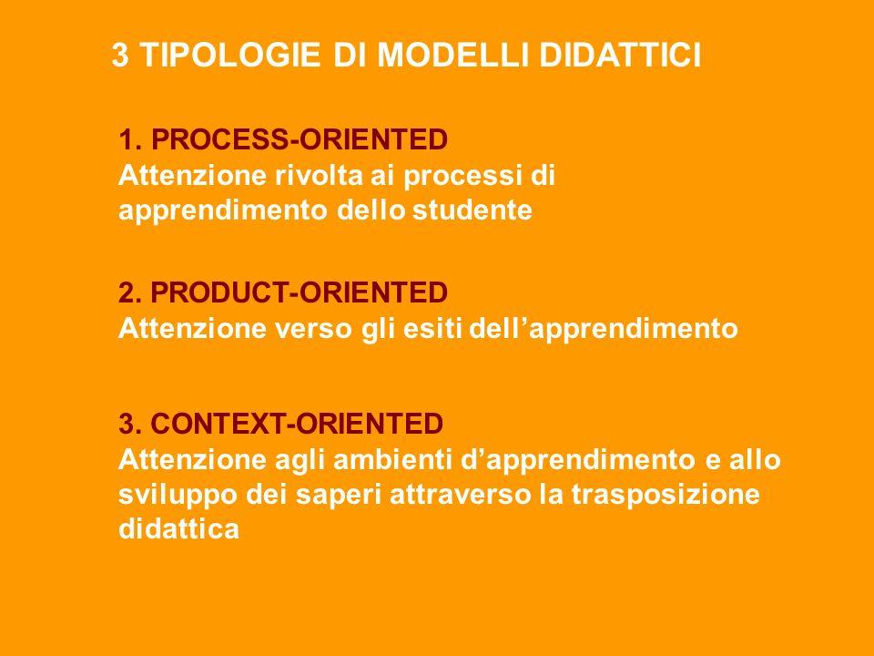 3 TIPOLOGIE DI MODELLI DIDATTICI