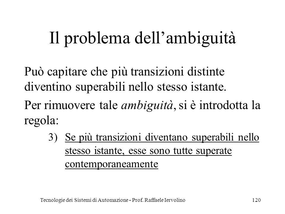 Il problema dell'ambiguità