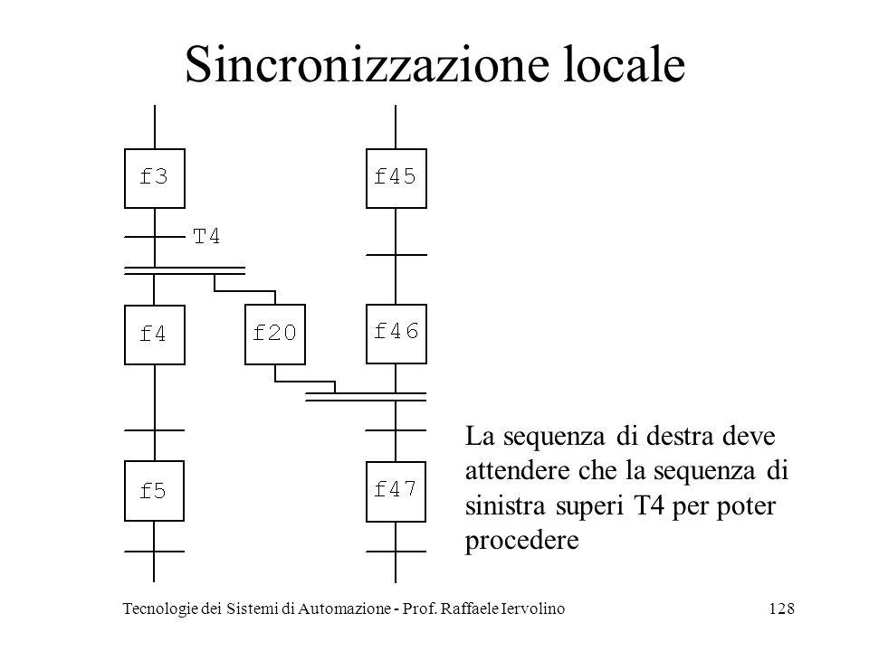 Sincronizzazione locale