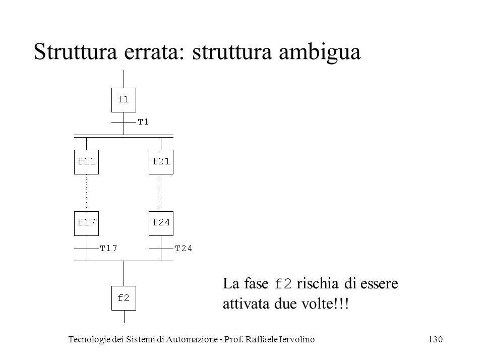 Struttura errata: struttura ambigua