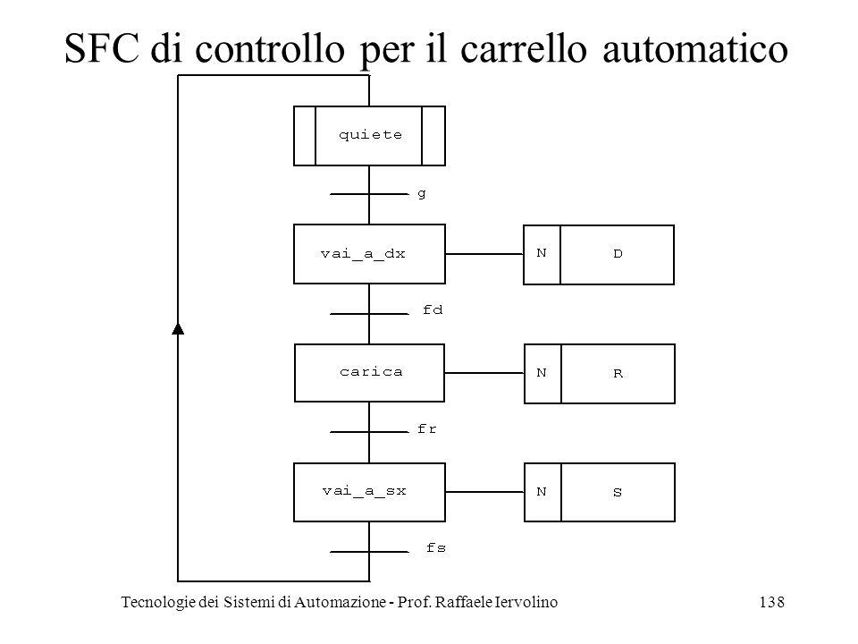 SFC di controllo per il carrello automatico