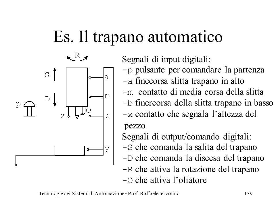 Es. Il trapano automatico