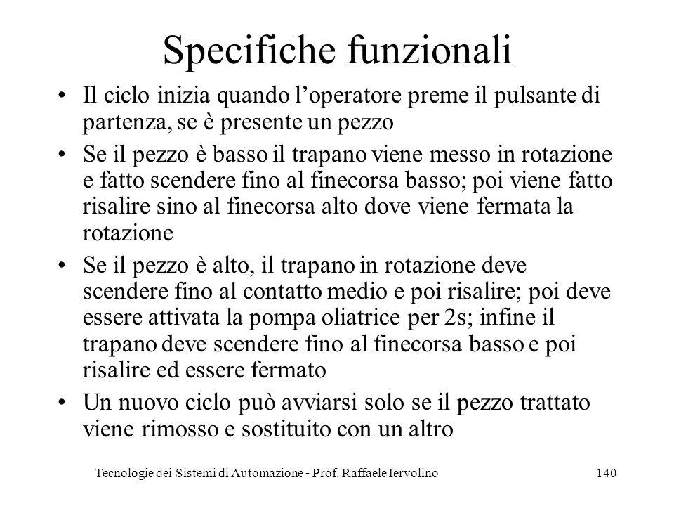 Specifiche funzionali