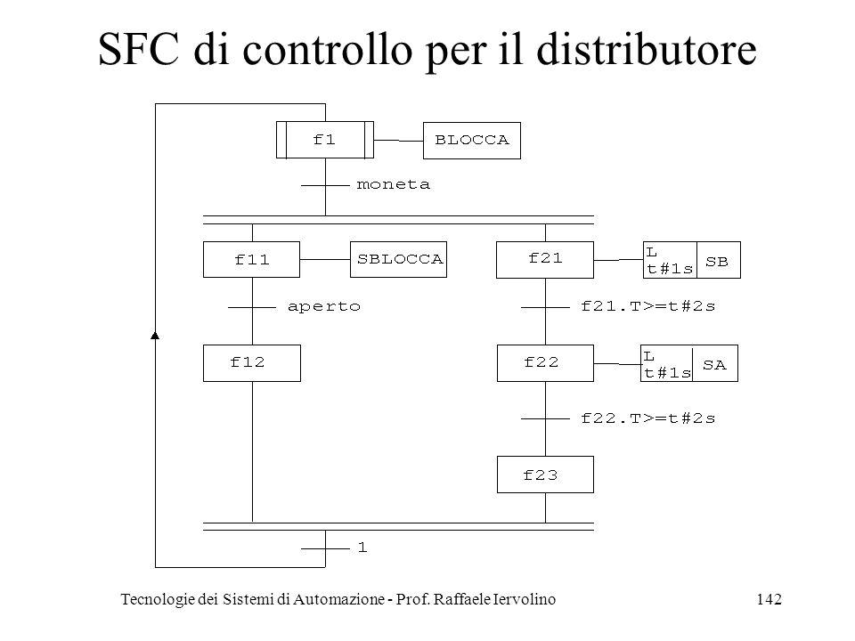 SFC di controllo per il distributore