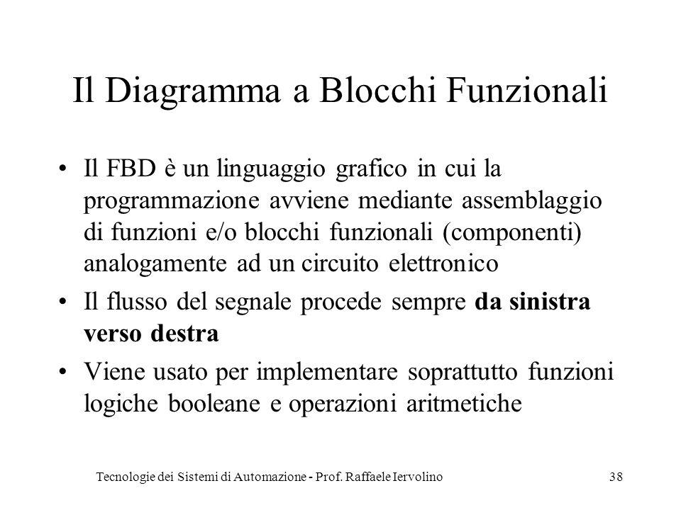 Il Diagramma a Blocchi Funzionali
