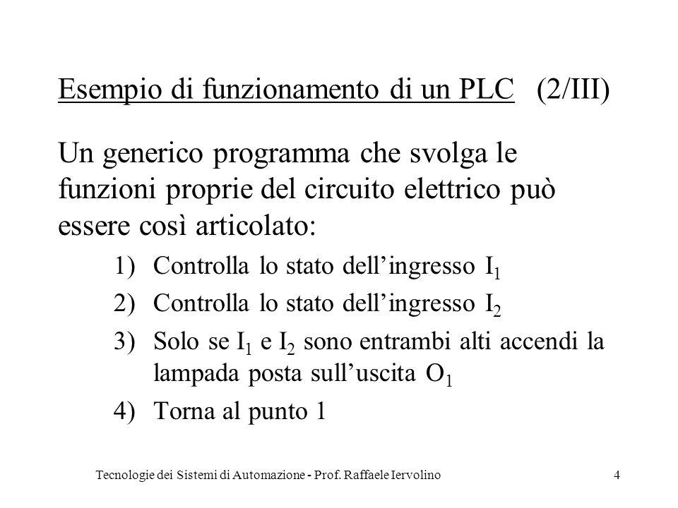 Esempio di funzionamento di un PLC (2/III)
