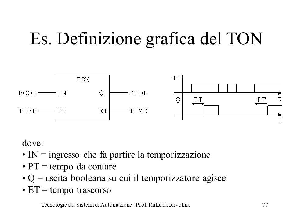 Es. Definizione grafica del TON