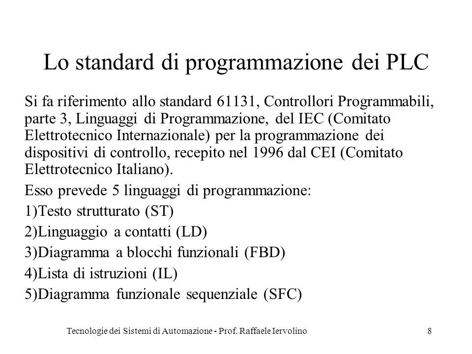 Lo standard di programmazione dei PLC