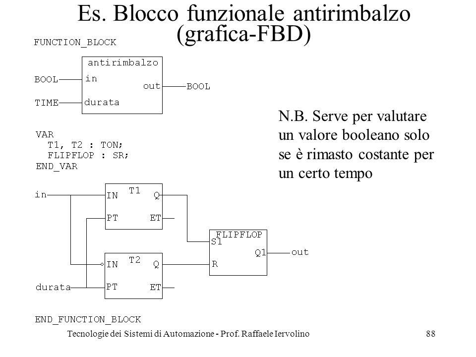 Es. Blocco funzionale antirimbalzo (grafica-FBD)