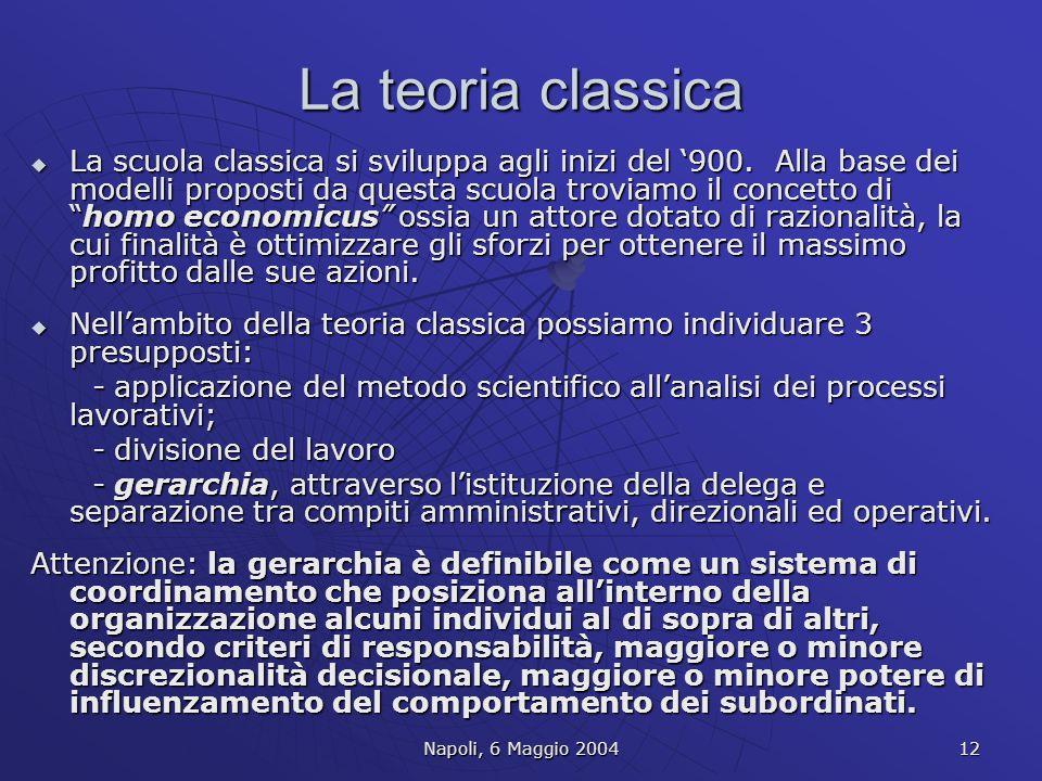La teoria classica