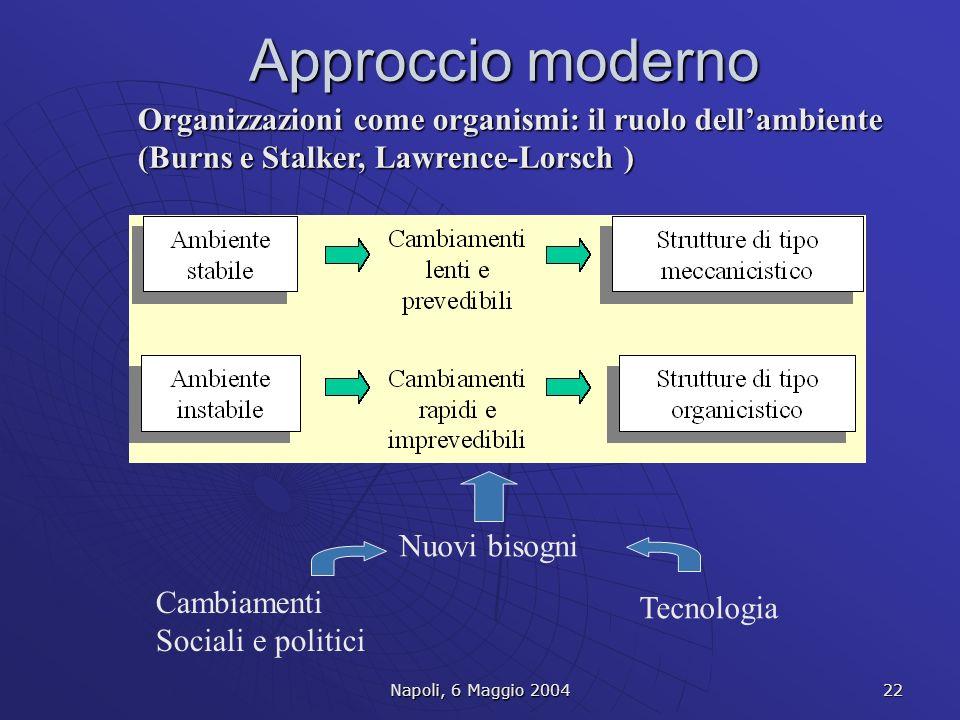 Approccio moderno Organizzazioni come organismi: il ruolo dell'ambiente (Burns e Stalker, Lawrence-Lorsch )