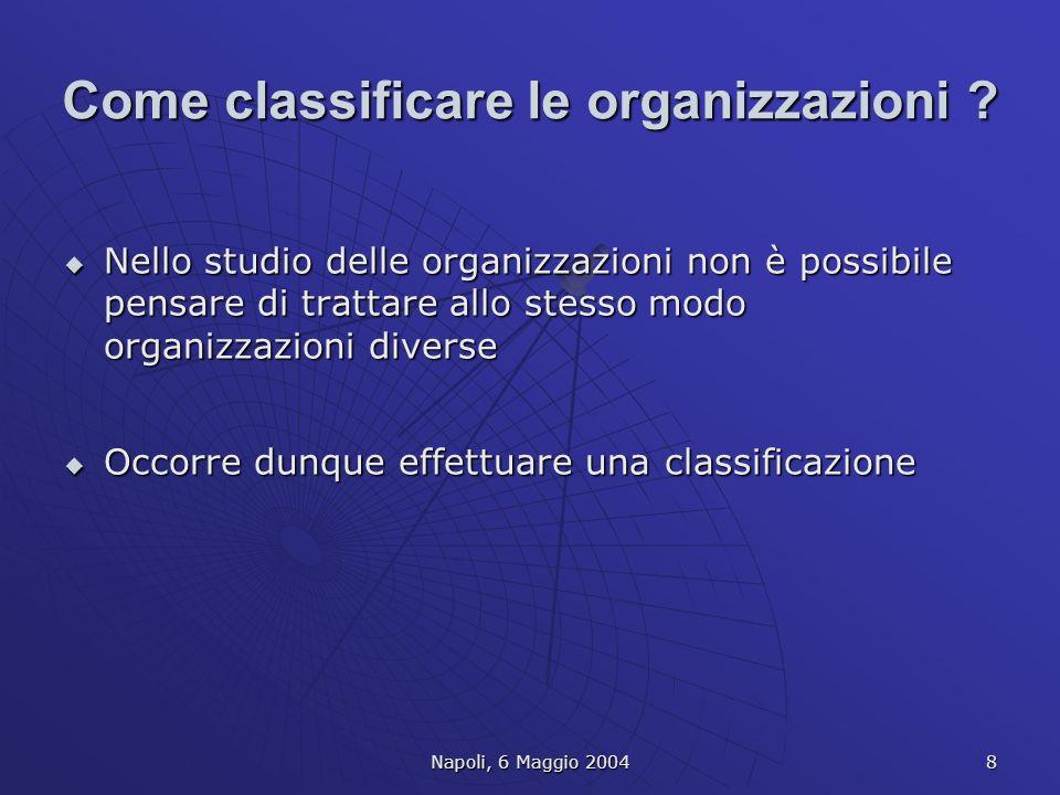 Come classificare le organizzazioni
