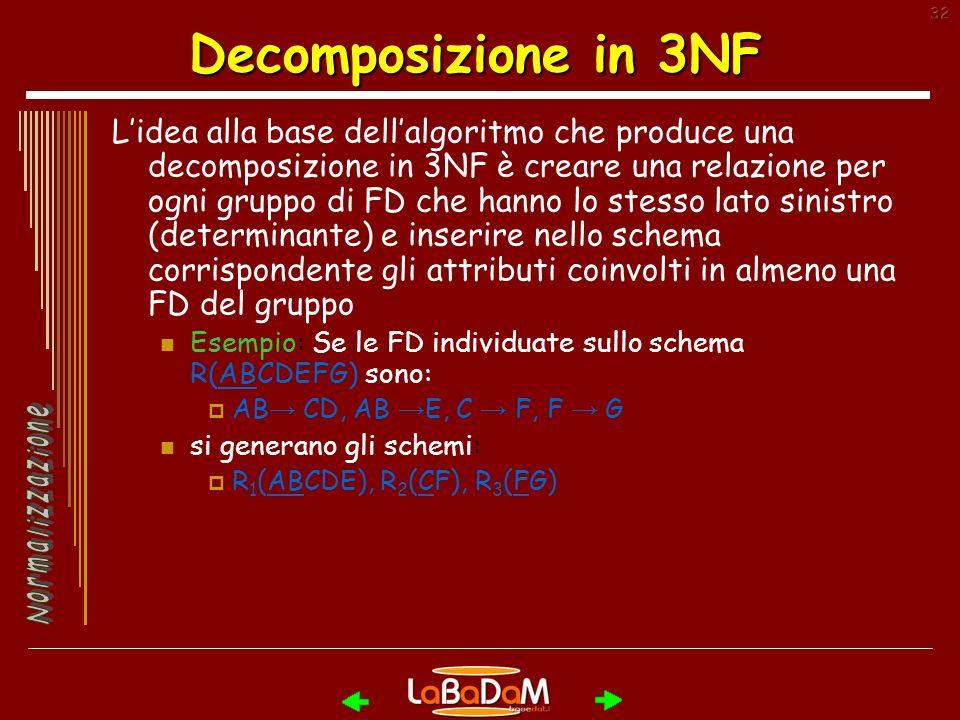 Decomposizione in 3NF