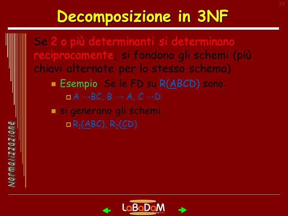 Decomposizione in 3NF Se 2 o più determinanti si determinano reciprocamente, si fondono gli schemi (più chiavi alternate per lo stesso schema)