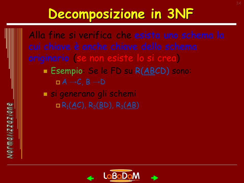 Decomposizione in 3NF Alla fine si verifica che esista uno schema la cui chiave è anche chiave dello schema originario (se non esiste lo si crea)