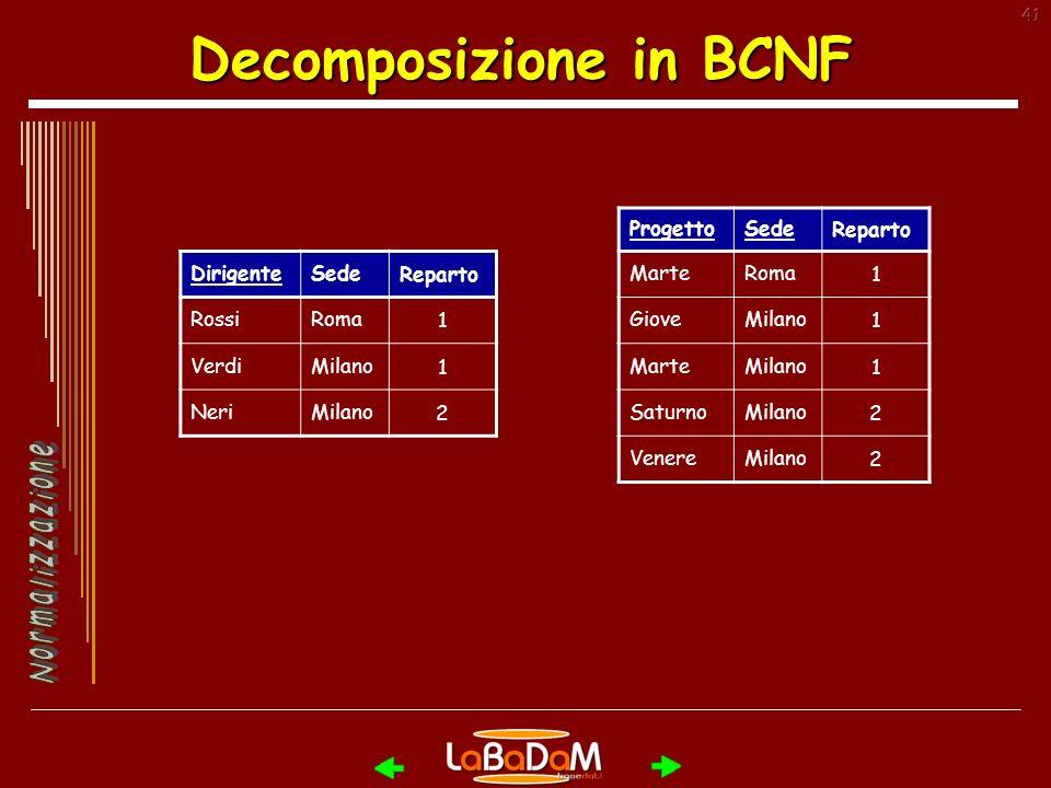 Decomposizione in BCNF