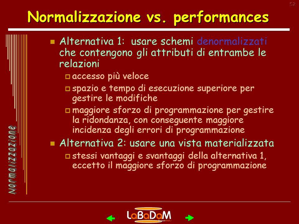 Normalizzazione vs. performances