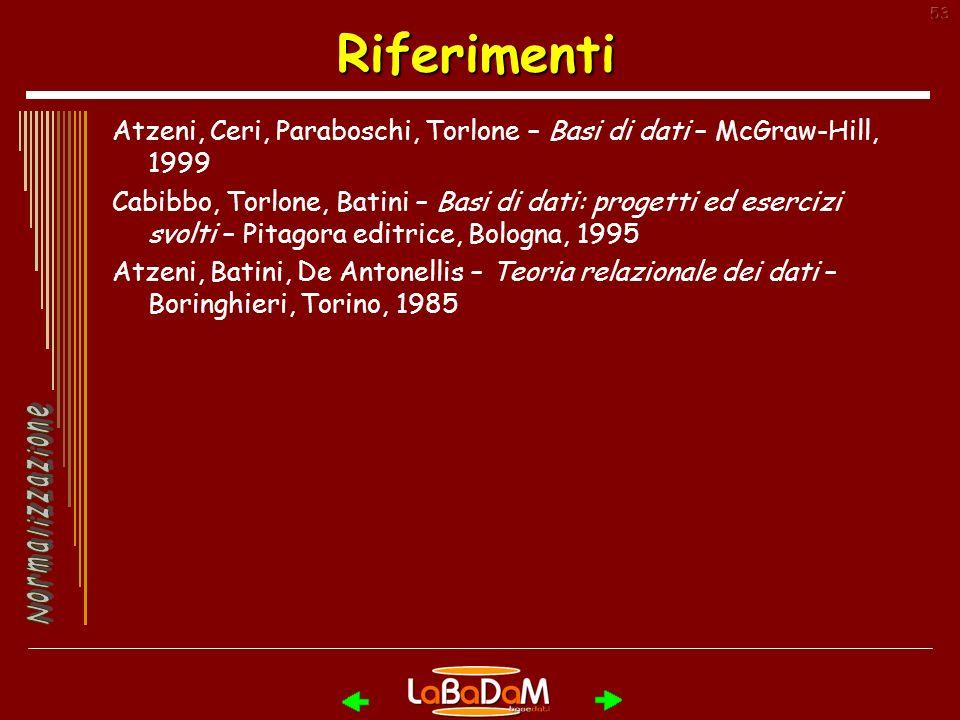 Riferimenti Atzeni, Ceri, Paraboschi, Torlone – Basi di dati – McGraw-Hill, 1999.