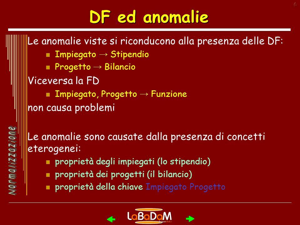 DF ed anomalie Le anomalie viste si riconducono alla presenza delle DF: Impiegato → Stipendio. Progetto → Bilancio.